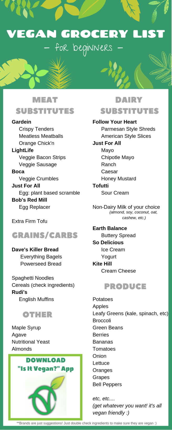 VEGAN GROCERY LIST-6.png